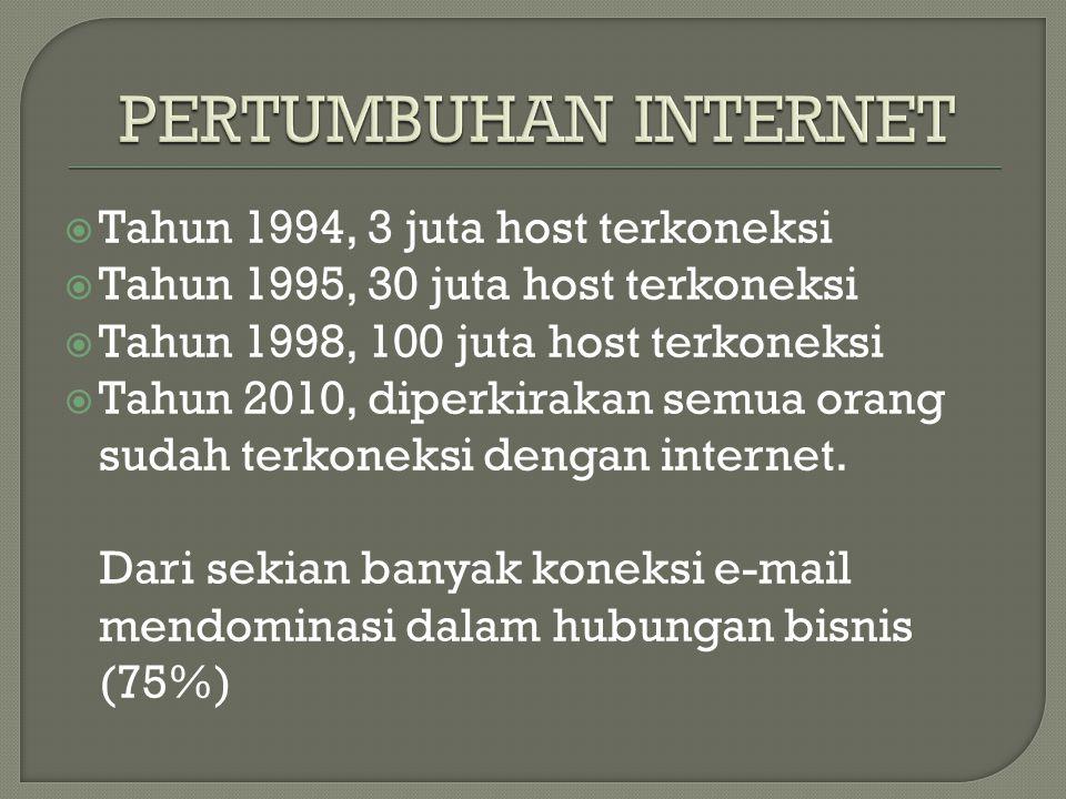 PENGATURAN KONEKSI INTERNET PERSIAPAN HARDWARE :  Seperangkat PC  Modem  Line Telepon  Tersedia ISP (sebagai penyedia jasa layanan akses internet)