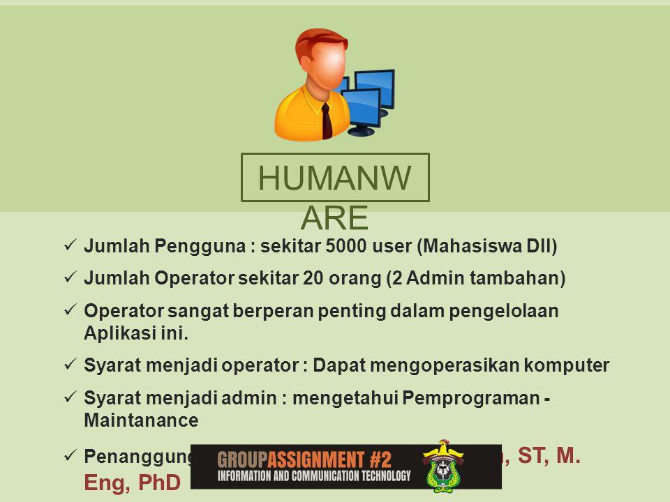 Jumlah Pengguna : sekitar 5000 user (Mahasiswa Dll) Jumlah Operator sekitar 20 orang (2 Admin tambahan) Operator sangat berperan penting dalam pengelo