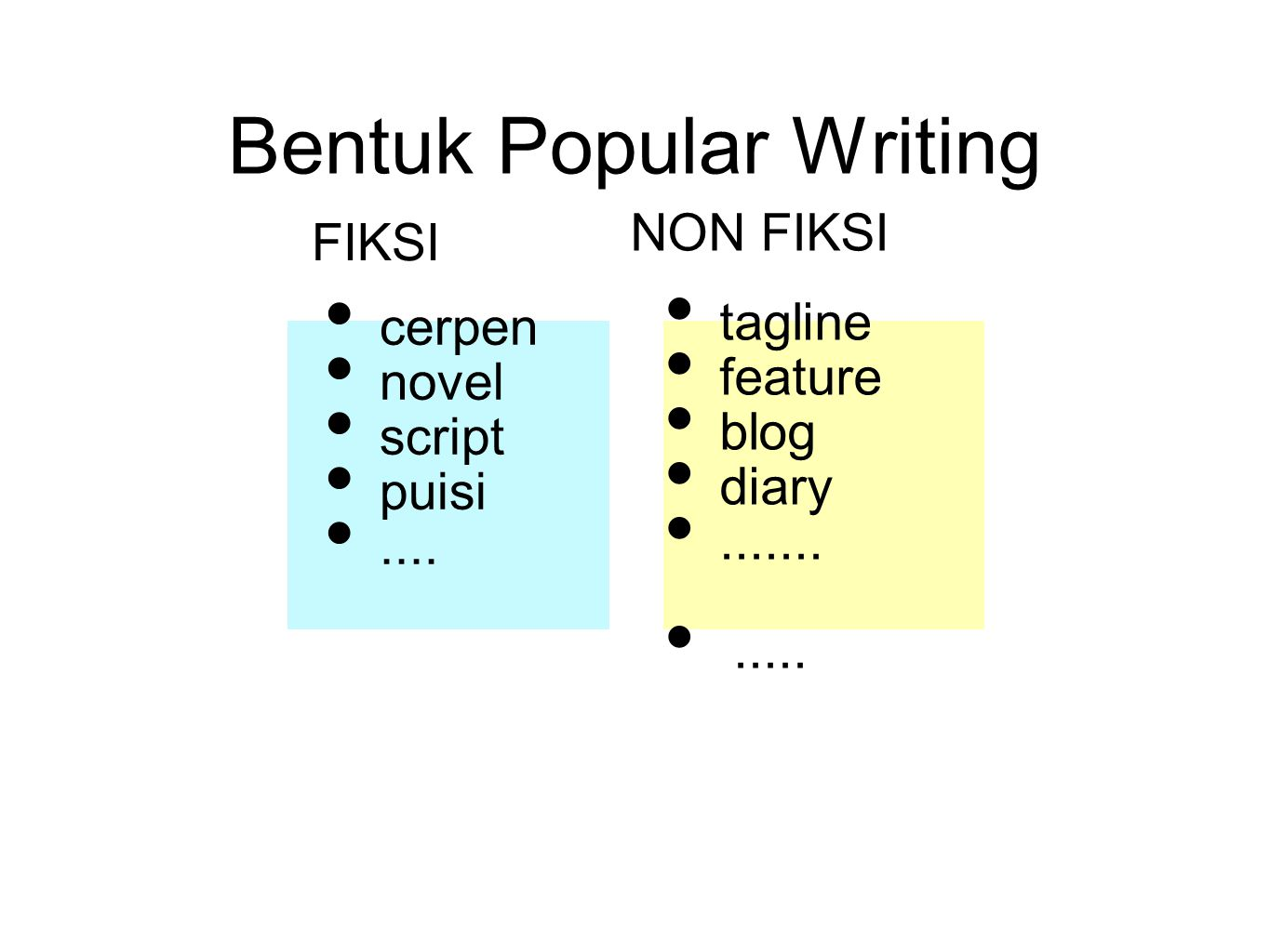 Bentuk Popular Writing cerpen novel script puisi.... tagline feature blog diary............ FIKSI NON FIKSI
