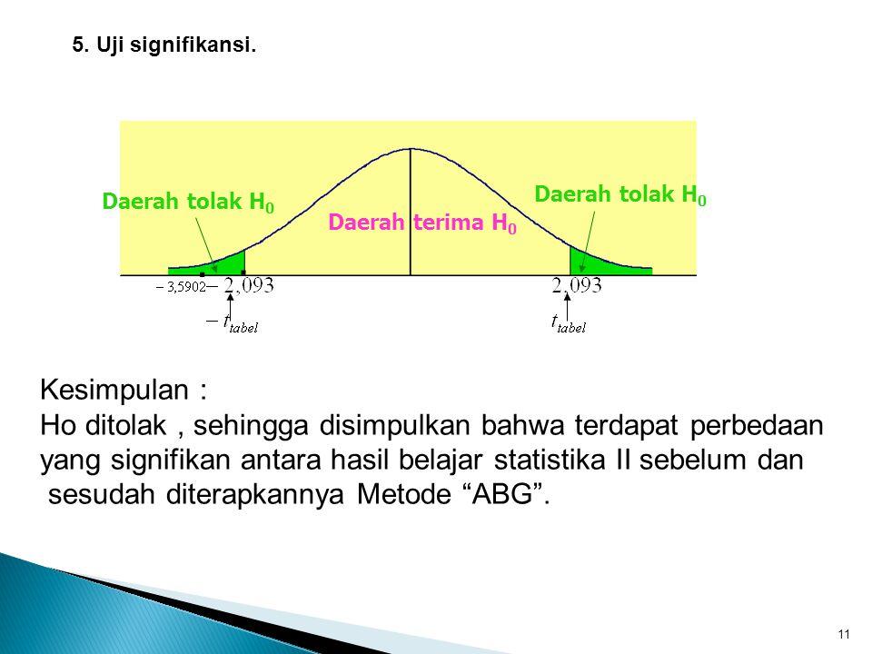 11 Kesimpulan : Ho ditolak, sehingga disimpulkan bahwa terdapat perbedaan yang signifikan antara hasil belajar statistika II sebelum dan sesudah diterapkannya Metode ABG .