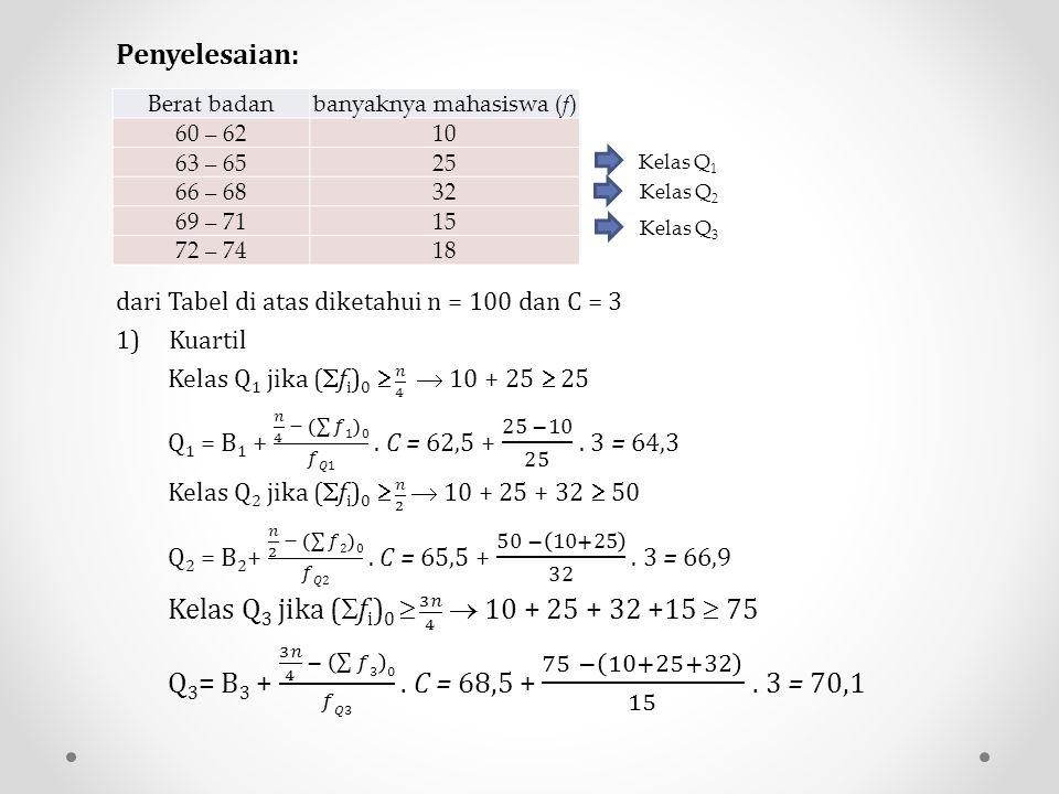 Berat badanbanyaknya mahasiswa (f) 60 – 6210 63 – 6525 66 – 6832 69 – 7115 72 – 7418 Kelas Q 1 Kelas Q 2 Kelas Q 3