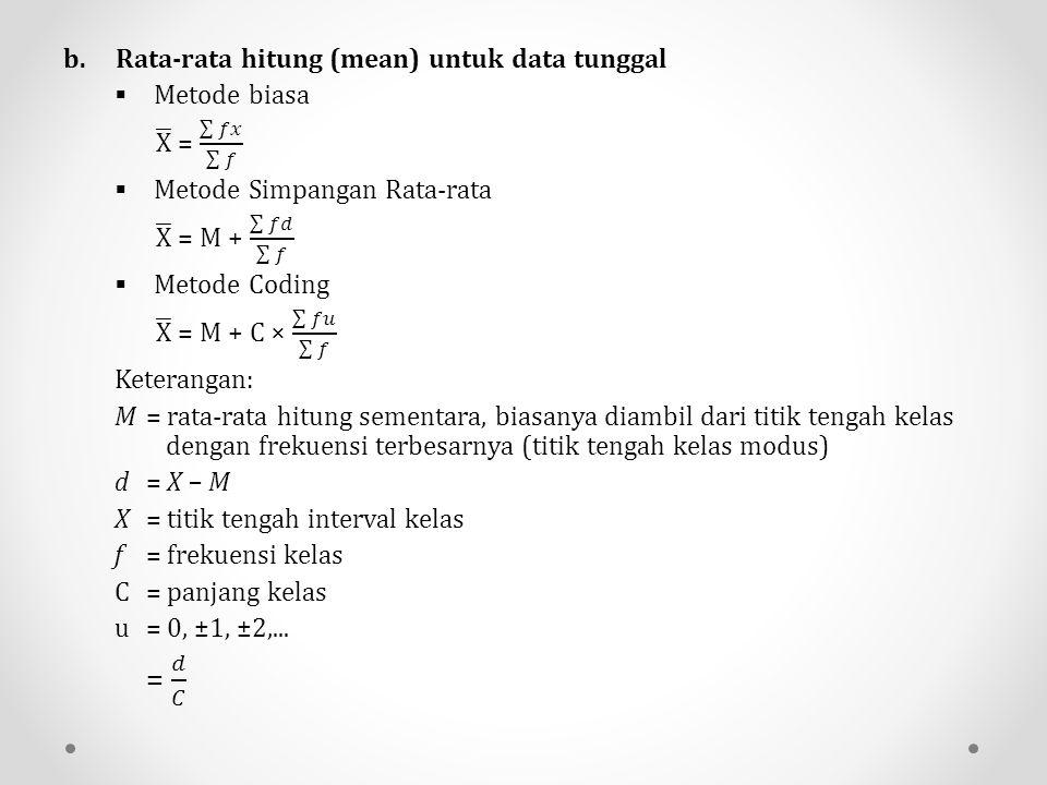 Contoh: Tentukan rata-rata hitung dari tabel I berikut dengan metode biasa, simpangan dan coding.