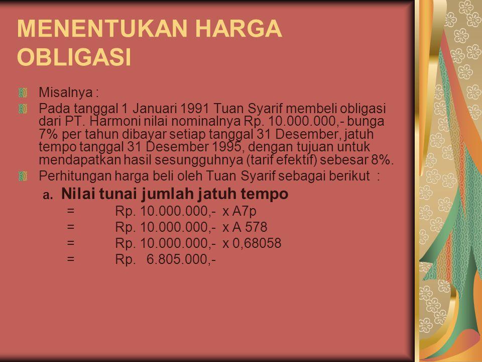 MENENTUKAN HARGA OBLIGASI Misalnya : Pada tanggal 1 Januari 1991 Tuan Syarif membeli obligasi dari PT. Harmoni nilai nominalnya Rp. 10.000.000,- bunga