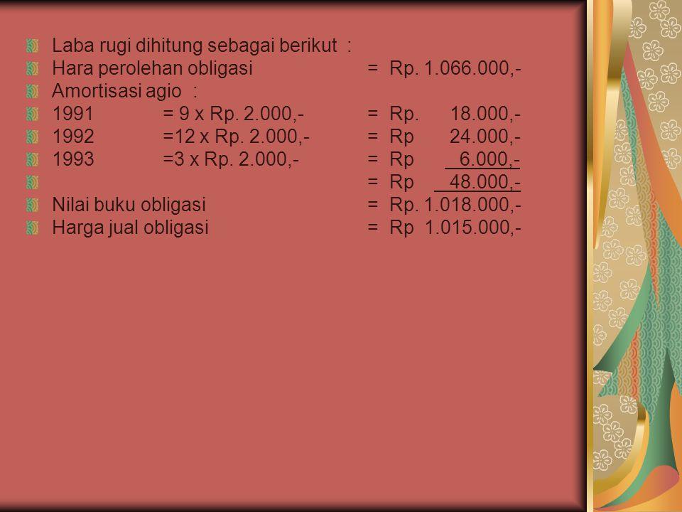 Laba rugi dihitung sebagai berikut : Hara perolehan obligasi= Rp. 1.066.000,- Amortisasi agio : 1991 = 9 x Rp. 2.000,-= Rp. 18.000,- 1992=12 x Rp. 2.0