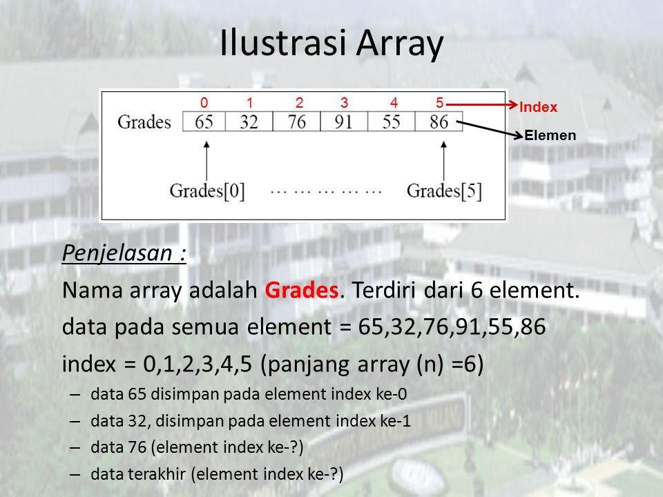 Ilustrasi Array Penjelasan : Nama array adalah Grades. Terdiri dari 6 element. data pada semua element = 65,32,76,91,55,86 index = 0,1,2,3,4,5 (panjan