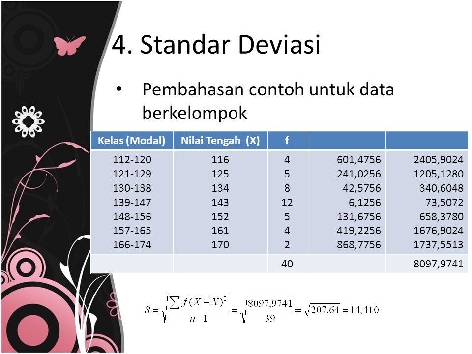 4. Standar Deviasi Pembahasan contoh untuk data berkelompok Kelas (Modal)Nilai Tengah (X)f 112-120 121-129 130-138 139-147 148-156 157-165 166-174 116