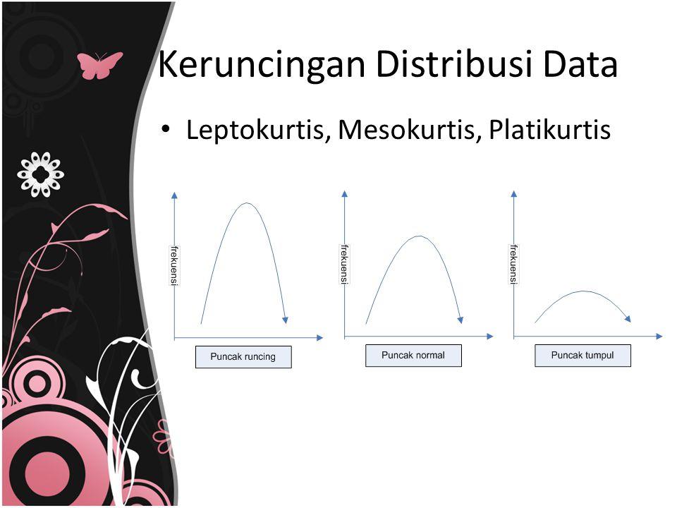 Keruncingan Distribusi Data Leptokurtis, Mesokurtis, Platikurtis