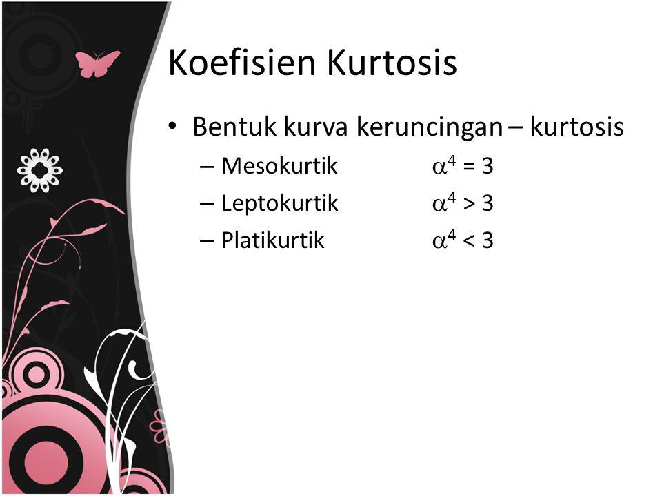 Koefisien Kurtosis Bentuk kurva keruncingan – kurtosis – Mesokurtik  4 = 3 – Leptokurtik  4 > 3 – Platikurtik  4 < 3