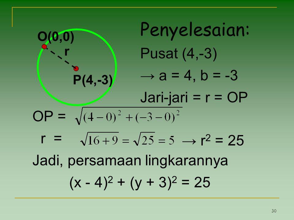 30 P(4,-3) O(0,0) r Penyelesaian: Pusat (4,-3) → a = 4, b = -3 Jari-jari = r = OP OP = r = Jadi, persamaan lingkarannya (x - 4) 2 + (y + 3) 2 = 25 → r