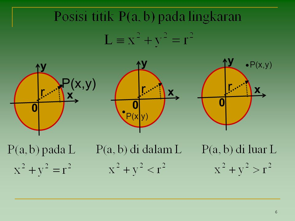 7 Soal 1 Persamaan lingkaran pusatnya di O(0,0) dan jari-jari: a.