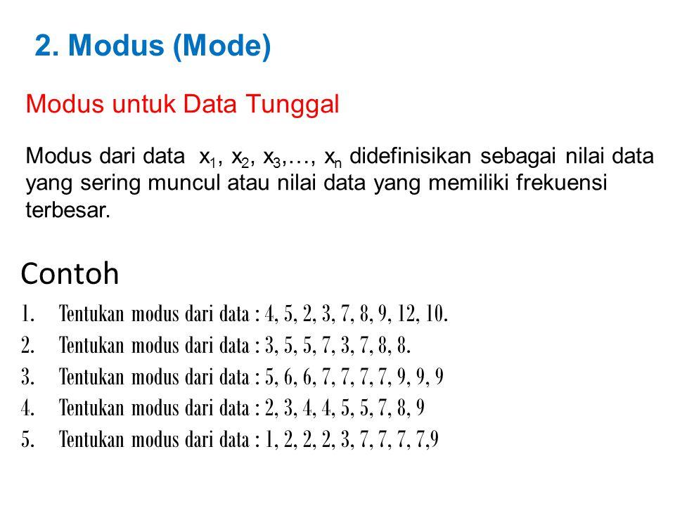 2. Modus (Mode) Modus untuk Data Tunggal Modus dari data x 1, x 2, x 3,…, x n didefinisikan sebagai nilai data yang sering muncul atau nilai data yang