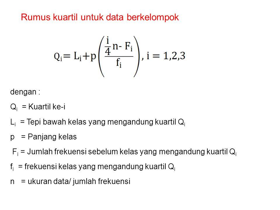 Rumus kuartil untuk data berkelompok dengan : Q i = Kuartil ke-i L i = Tepi bawah kelas yang mengandung kuartil Q i p = Panjang kelas F i = Jumlah fre