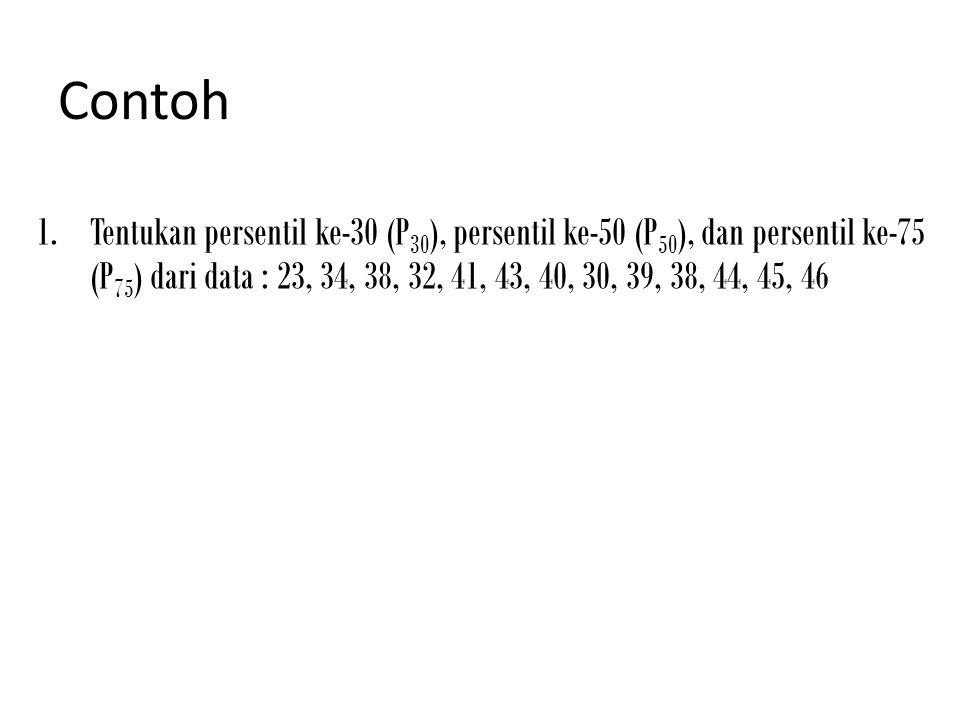 Contoh 1.Tentukan persentil ke-30 (P 30 ), persentil ke-50 (P 50 ), dan persentil ke-75 (P 75 ) dari data : 23, 34, 38, 32, 41, 43, 40, 30, 39, 38, 44