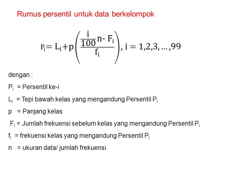 Rumus persentil untuk data berkelompok dengan : P i = Persentil ke-i L i = Tepi bawah kelas yang mengandung Persentil P i p = Panjang kelas F i = Juml