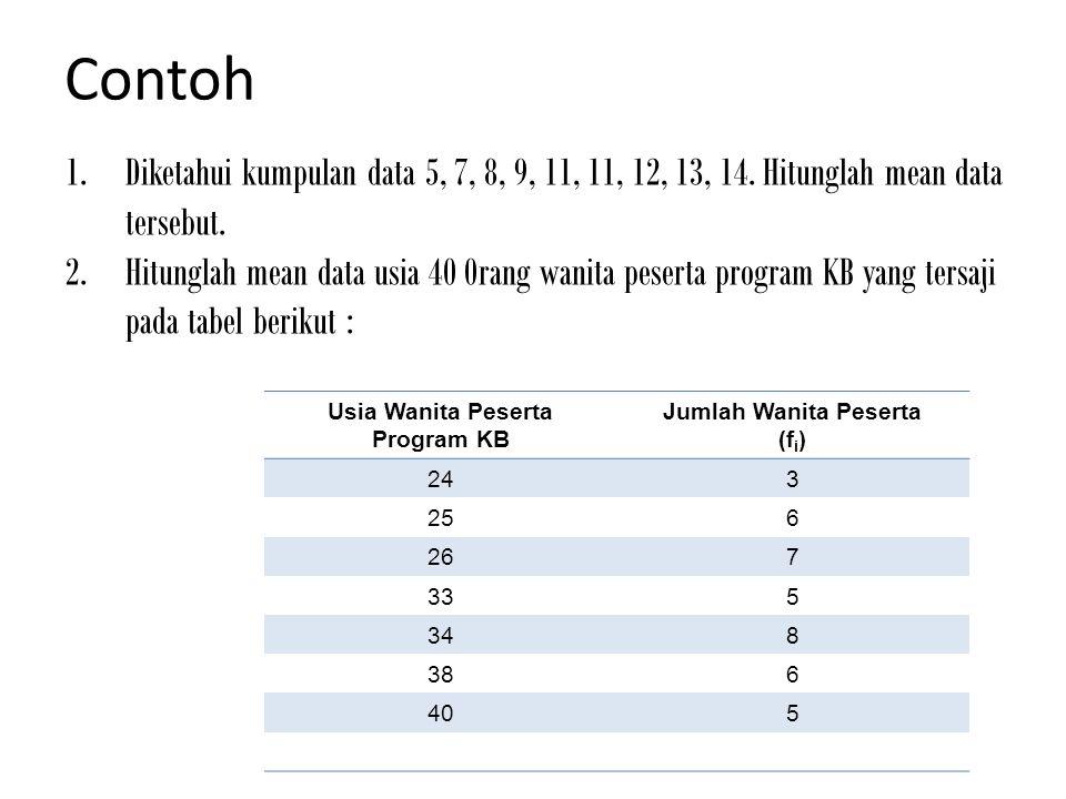 Contoh 1.Diketahui kumpulan data 5, 7, 8, 9, 11, 11, 12, 13, 14. Hitunglah mean data tersebut. 2.Hitunglah mean data usia 40 0rang wanita peserta prog