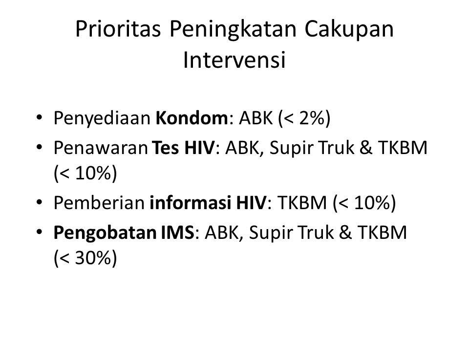 Prioritas Peningkatan Cakupan Intervensi Penyediaan Kondom: ABK (< 2%) Penawaran Tes HIV: ABK, Supir Truk & TKBM (< 10%) Pemberian informasi HIV: TKBM (< 10%) Pengobatan IMS: ABK, Supir Truk & TKBM (< 30%)