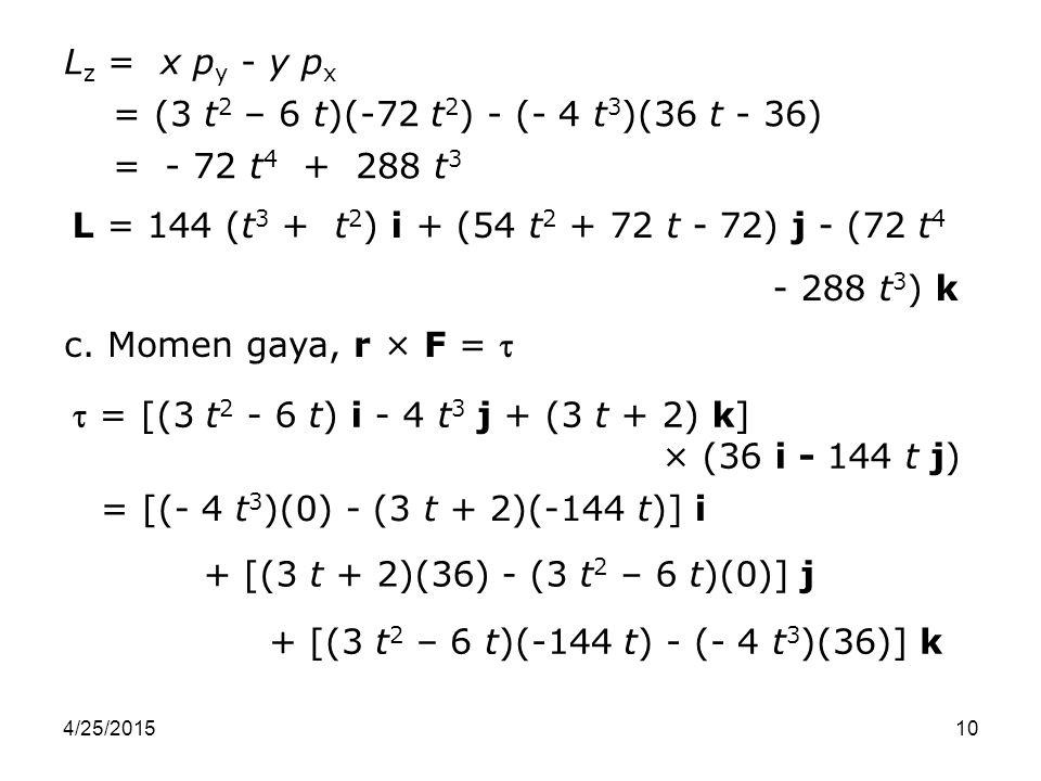 4/25/201510 L z = x p y - y p x = (3 t 2 – 6 t)(-72 t 2 ) - (- 4 t 3 )(36 t - 36) = - 72 t 4 + 288 t 3 L = 144 (t 3 + t 2 ) i + (54 t 2 + 72 t - 72) j