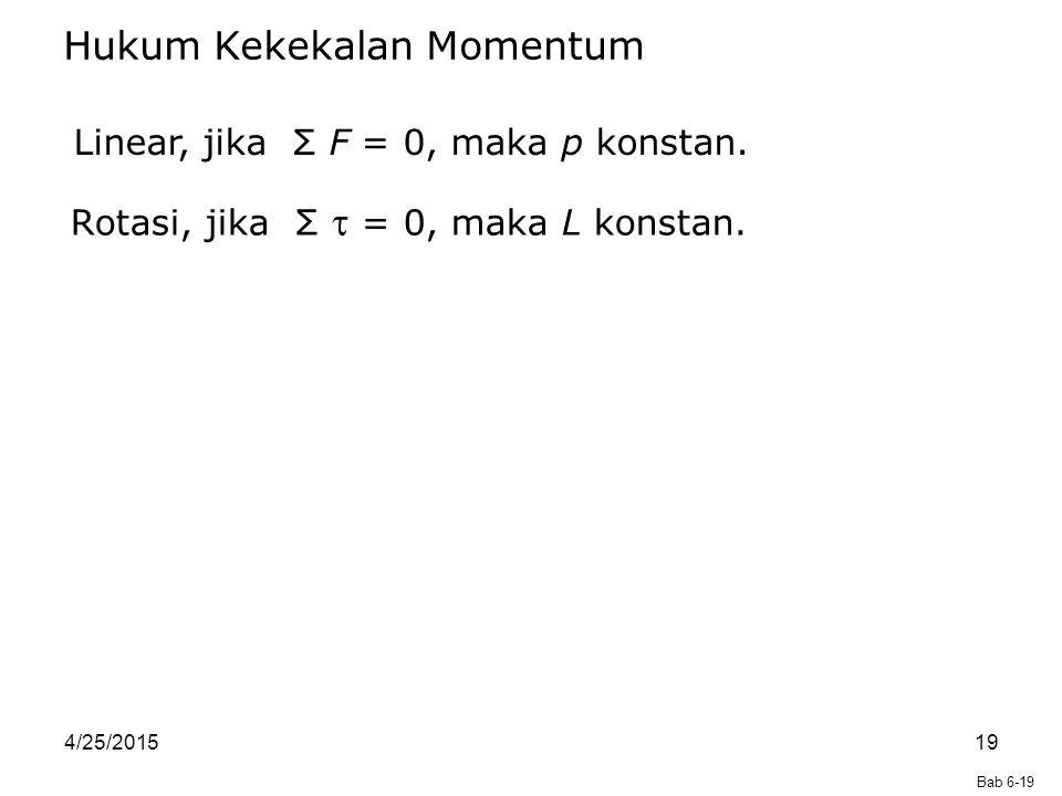 4/25/201519 Bab 6-19 Hukum Kekekalan Momentum Rotasi, jika Σ  = 0, maka L konstan. Linear, jika Σ F = 0, maka p konstan.