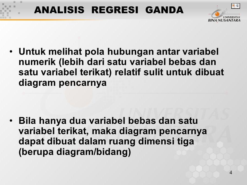 4 ANALISIS REGRESI GANDA Untuk melihat pola hubungan antar variabel numerik (lebih dari satu variabel bebas dan satu variabel terikat) relatif sulit u