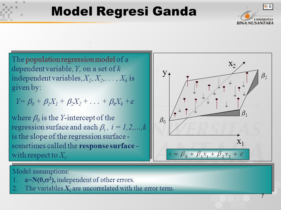 7 The population regression model of a dependent variable, Y, on a set of k independent variables, X 1, X 2,..., X k is given by: Y=  0 +  1 X 1 + 