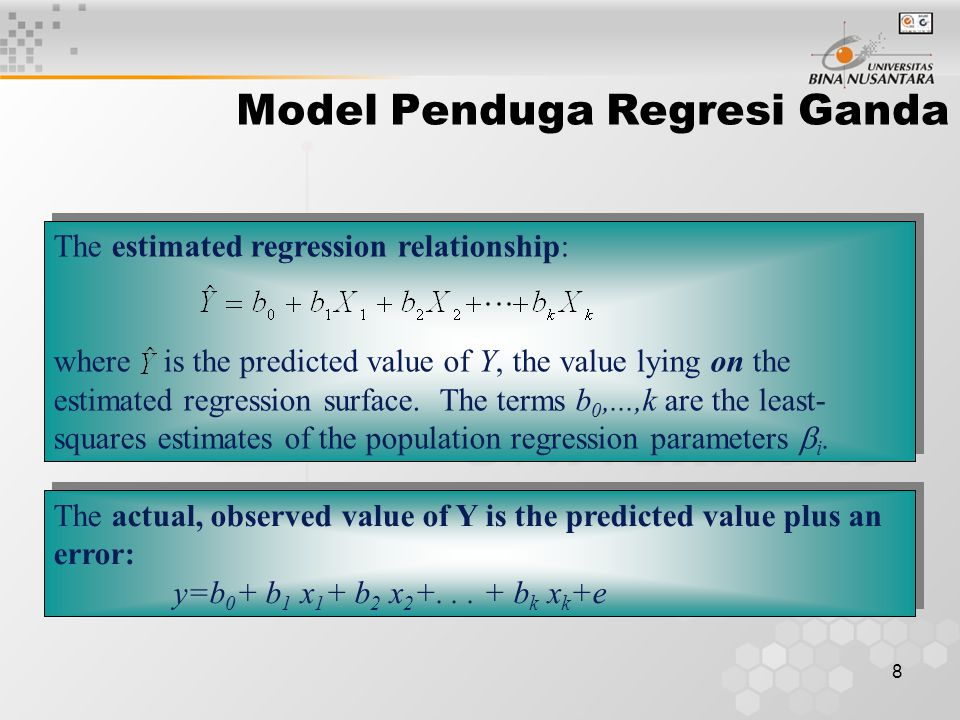 8 The estimated regression relationship: where is the predicted value of Y, the value lying on the estimated regression surface. The terms b 0,...,k a