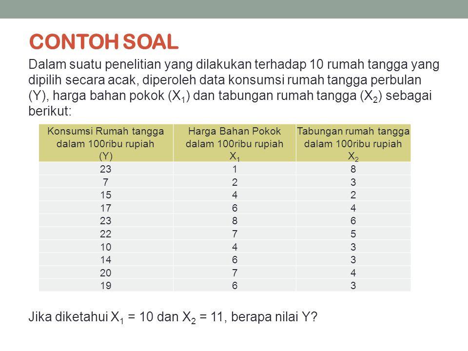 CONTOH SOAL Dalam suatu penelitian yang dilakukan terhadap 10 rumah tangga yang dipilih secara acak, diperoleh data konsumsi rumah tangga perbulan (Y)