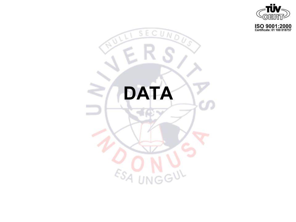 Pengertian data Data berasal dari bahasa latin, bentuk jamak dari datum, yaitu serangkaian bukti, fakta, atau informasi yang menggambarkan tentang suatu hal atau suatu keadaan