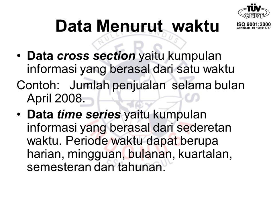 Data Menurut waktu Data cross section yaitu kumpulan informasi yang berasal dari satu waktu Contoh: Jumlah penjualan selama bulan April 2008. Data tim