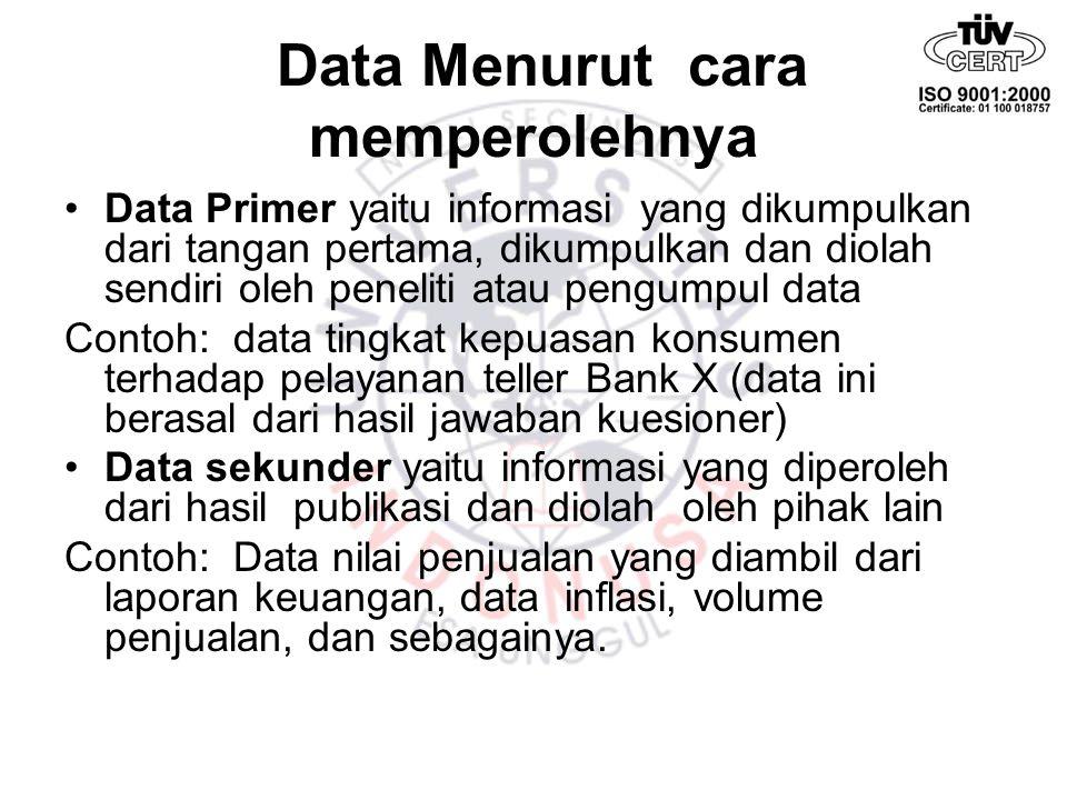Data Menurut waktu Data cross section yaitu kumpulan informasi yang berasal dari satu waktu Contoh: Jumlah penjualan selama bulan April 2008.