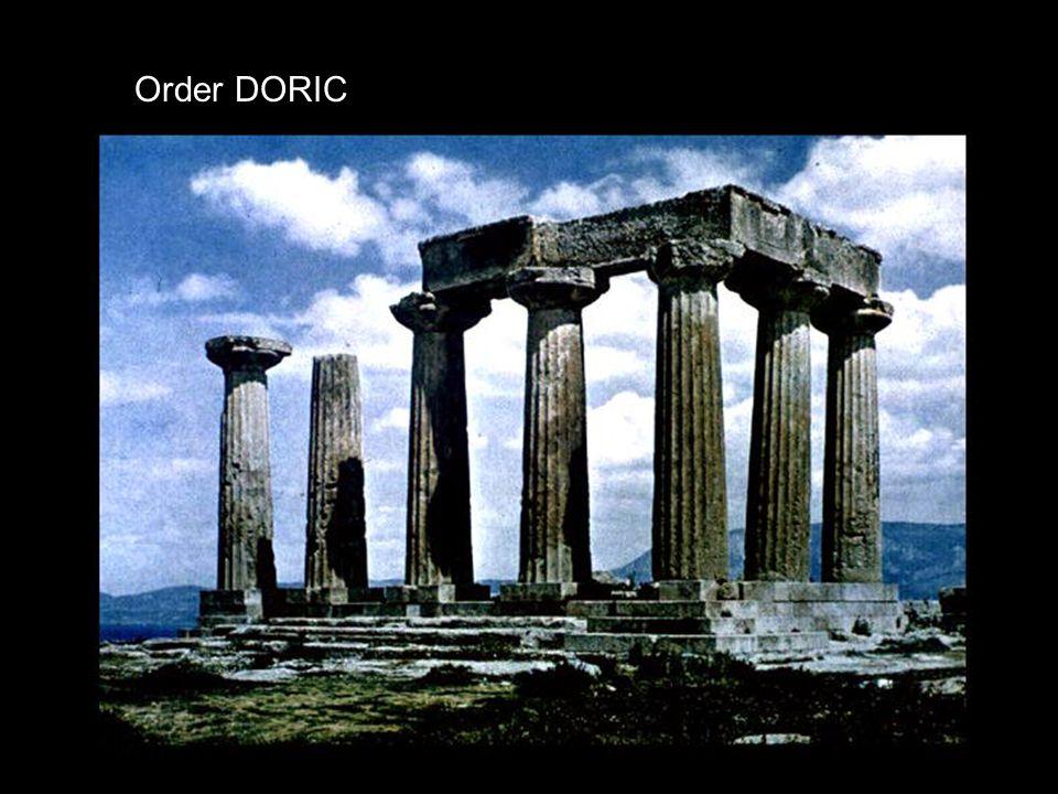 Order DORIC