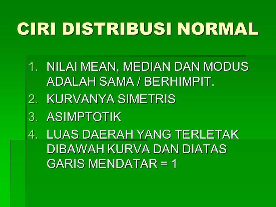 CIRI DISTRIBUSI NORMAL 1.NILAI MEAN, MEDIAN DAN MODUS ADALAH SAMA / BERHIMPIT. 2.KURVANYA SIMETRIS 3.ASIMPTOTIK 4.LUAS DAERAH YANG TERLETAK DIBAWAH KU