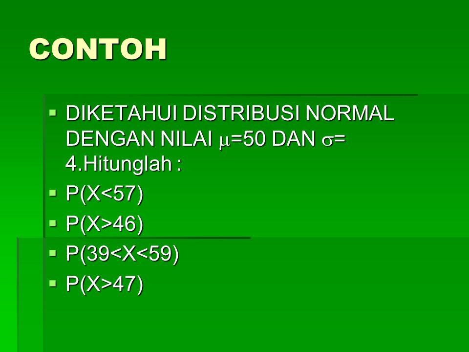 CONTOH  DIKETAHUI DISTRIBUSI NORMAL DENGAN NILAI  =50 DAN  = 4.Hitunglah :  P(X<57)  P(X>46)  P(39<X<59)  P(X>47)