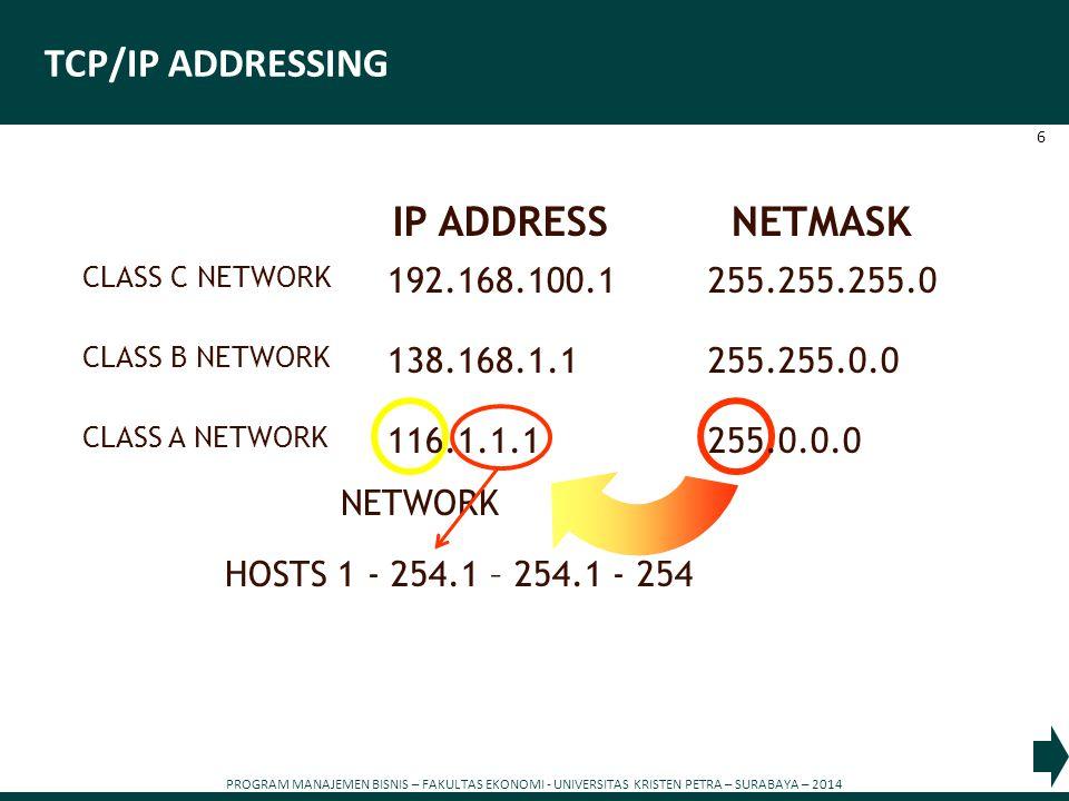 PROGRAM MANAJEMEN BISNIS – FAKULTAS EKONOMI - UNIVERSITAS KRISTEN PETRA – SURABAYA – 2014 6 TCP/IP ADDRESSING 192.168.100.1255.255.255.0 CLASS C NETWO