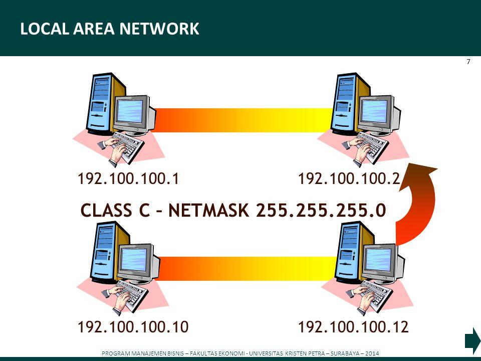 PROGRAM MANAJEMEN BISNIS – FAKULTAS EKONOMI - UNIVERSITAS KRISTEN PETRA – SURABAYA – 2014 7 LOCAL AREA NETWORK 192.100.100.12192.100.100.10 192.100.100.1192.100.100.2 CLASS C – NETMASK 255.255.255.0