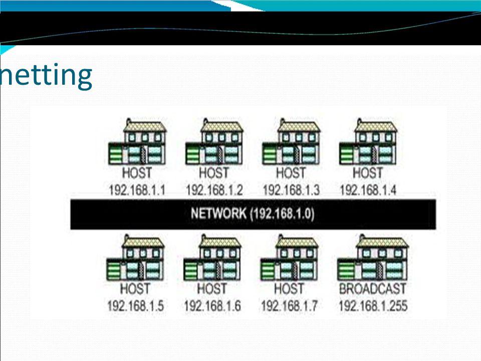 Masih mengikuti analogi jalan diatas, kita terapkan ke subnetting jaringan adalah seperti gambar di bawah.