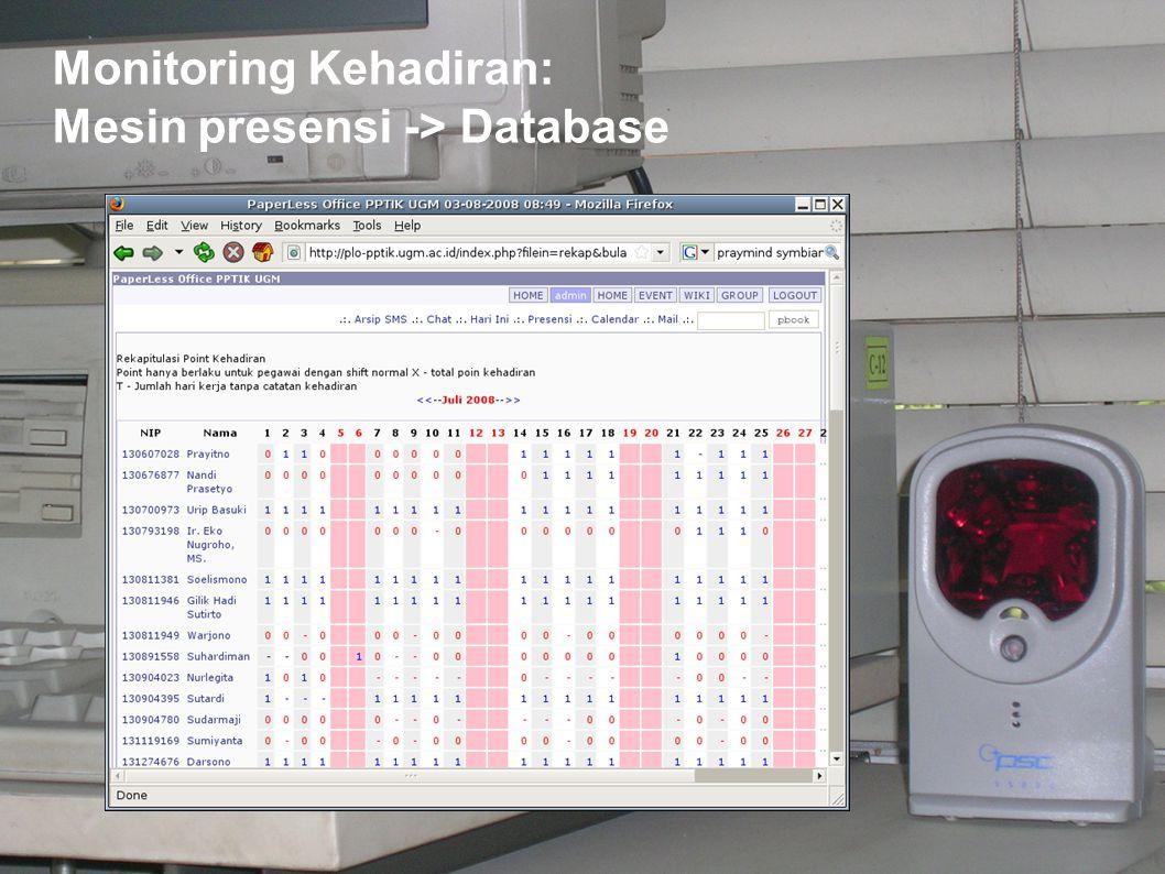 PPTIK UGM Monitoring Kehadiran: Mesin presensi -> Database