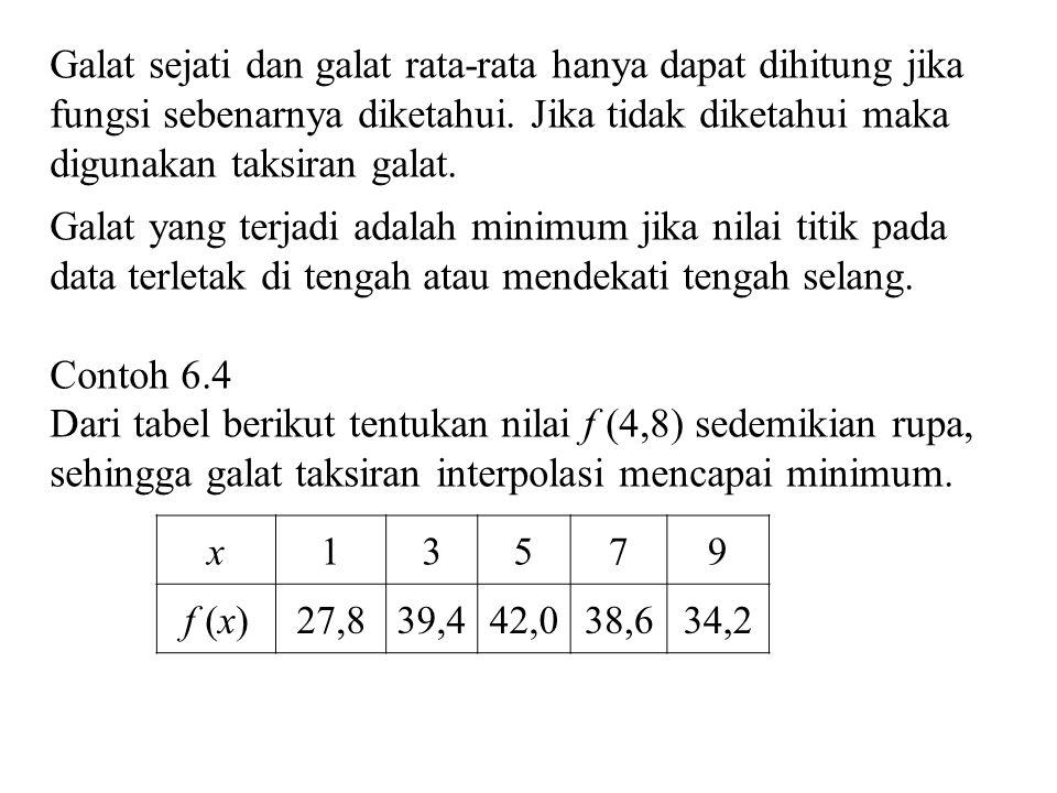 Galat sejati dan galat rata-rata hanya dapat dihitung jika fungsi sebenarnya diketahui. Jika tidak diketahui maka digunakan taksiran galat. Galat yang