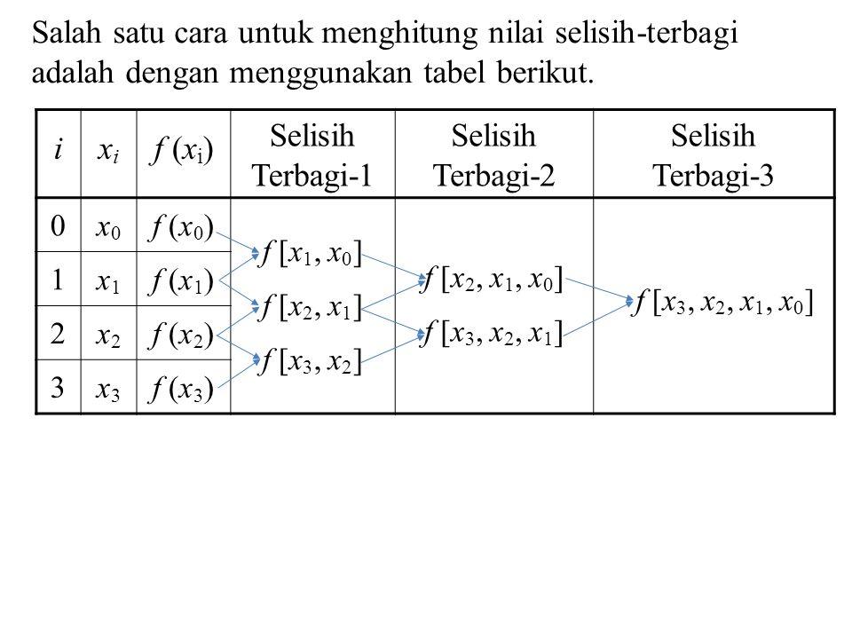 Salah satu cara untuk menghitung nilai selisih-terbagi adalah dengan menggunakan tabel berikut. ixixi f (x i ) Selisih Terbagi-1 Selisih Terbagi-2 Sel