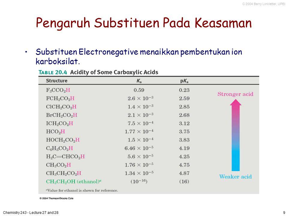 C 2004 Barry Linkletter, UPEI Chemistry 243 - Lecture 27 and 289 Pengaruh Substituen Pada Keasaman Substituen Electronegative menaikkan pembentukan io