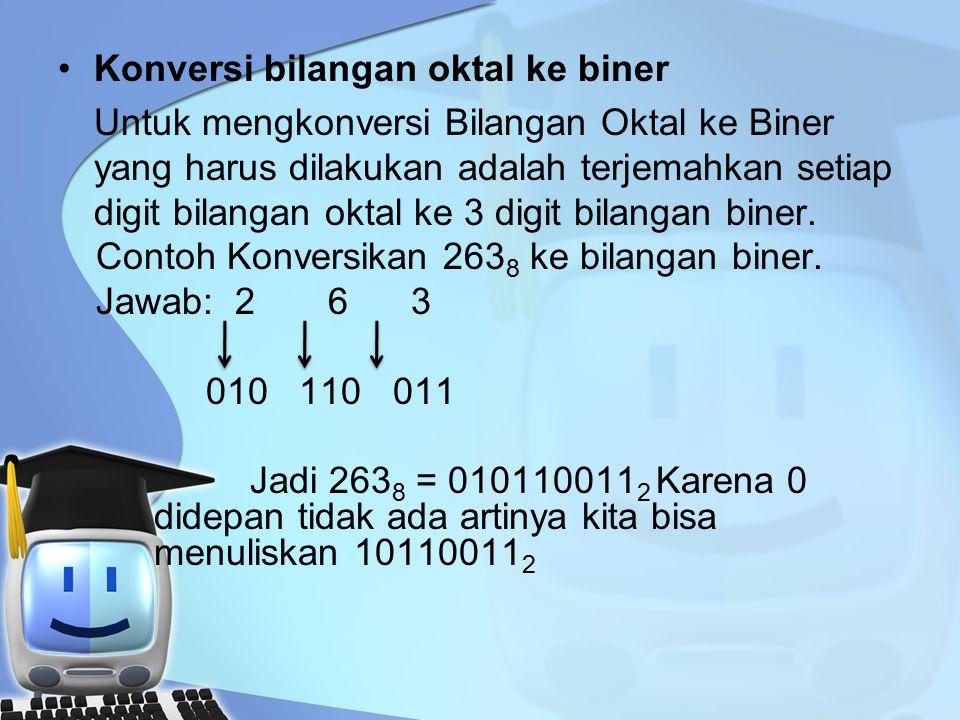 Konversi bilangan oktal ke biner Untuk mengkonversi Bilangan Oktal ke Biner yang harus dilakukan adalah terjemahkan setiap digit bilangan oktal ke 3 digit bilangan biner.