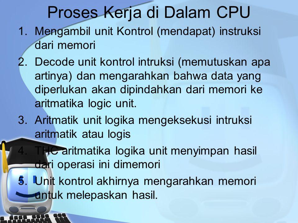Proses Kerja di Dalam CPU 1.Mengambil unit Kontrol (mendapat) instruksi dari memori 2.Decode unit kontrol intruksi (memutuskan apa artinya) dan mengarahkan bahwa data yang diperlukan akan dipindahkan dari memori ke aritmatika logic unit.