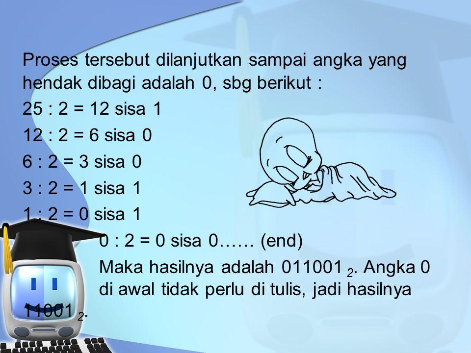 Proses tersebut dilanjutkan sampai angka yang hendak dibagi adalah 0, sbg berikut : 25 : 2 = 12 sisa 1 12 : 2 = 6 sisa 0 6 : 2 = 3 sisa 0 3 : 2 = 1 sisa 1 1 : 2 = 0 sisa 1 0 : 2 = 0 sisa 0…… (end) Maka hasilnya adalah 011001 2.