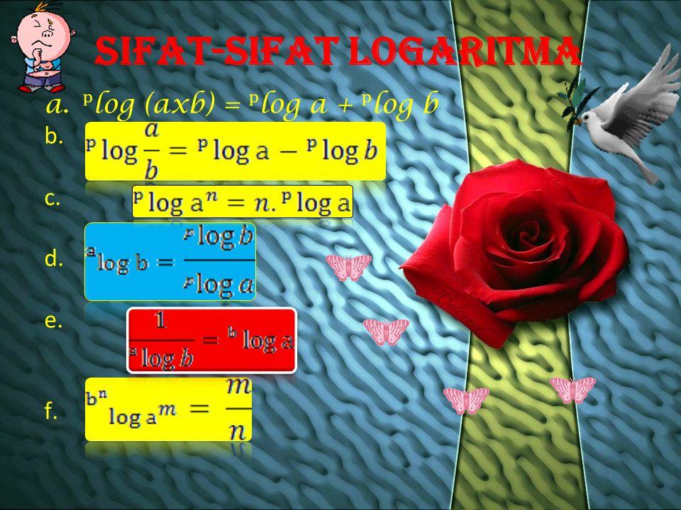 Logaritma Biasa Logaritma Secara umum ditulis, a disebut bilangan pokok logaritma atau basis b dsebut yang dilogaritmakan c disebut hasil logaritma a