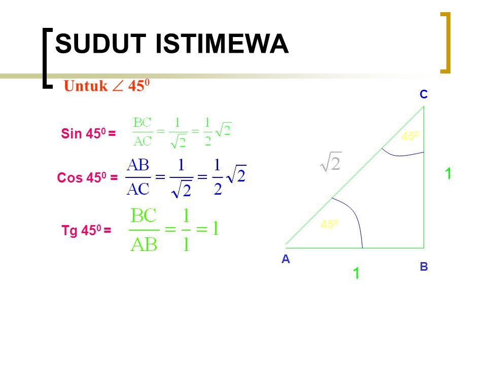 SUDUT ISTIMEWA Untuk  45 0 45 0 A B C Sin 45 0 = Cos 45 0 = Tg 45 0 = 1 1