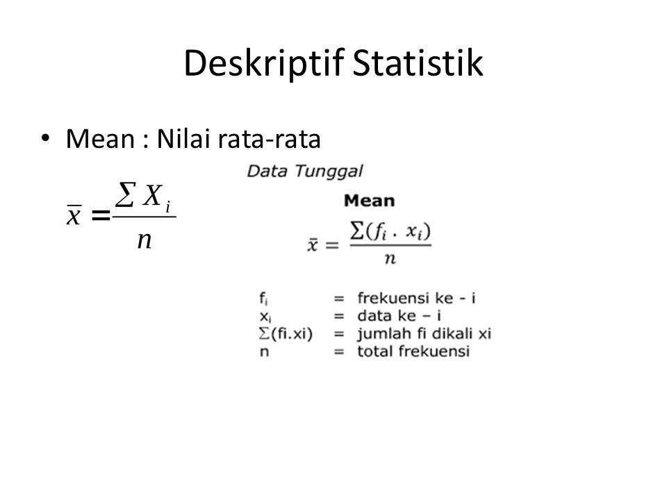 Deskriptif Statistik Mean : Nilai rata-rata