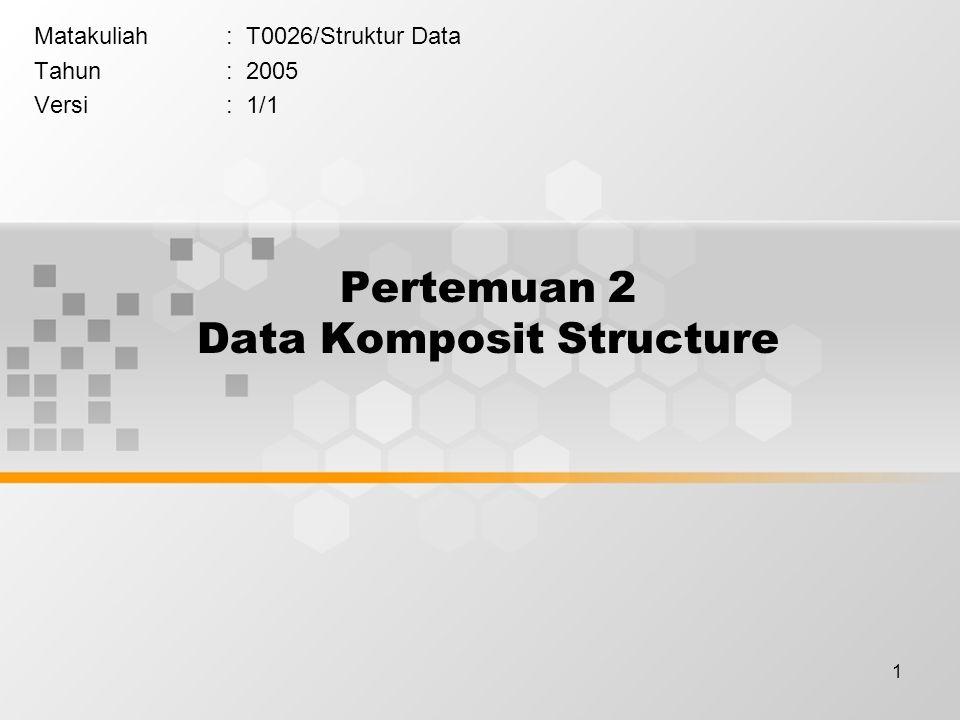 1 Pertemuan 2 Data Komposit Structure Matakuliah: T0026/Struktur Data Tahun: 2005 Versi: 1/1