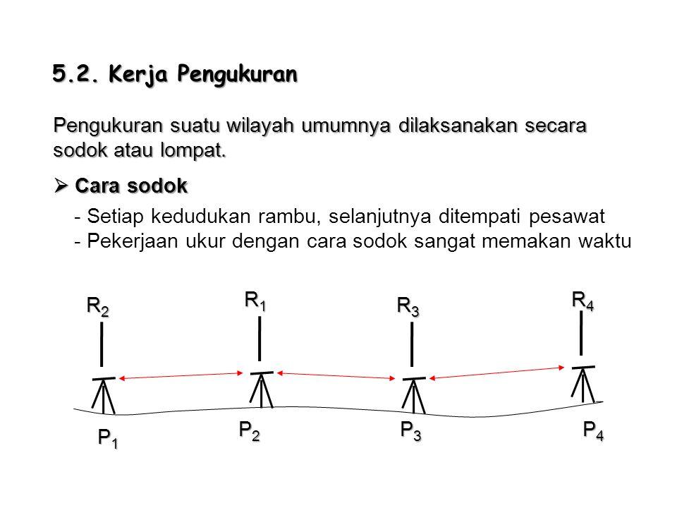 P1P1P1P1 P2P2P2P2 R1R1R1R1 R2R2R2R2 R3R3R3R3  Cara lompat -Setiap kedudukan rambu atau pesawat saling dilompati, layaknya seperti orang main dam -Pekerjaan ukur dengan cara ini lebih banyak digunakan karena cara kerjanya lebih cepat
