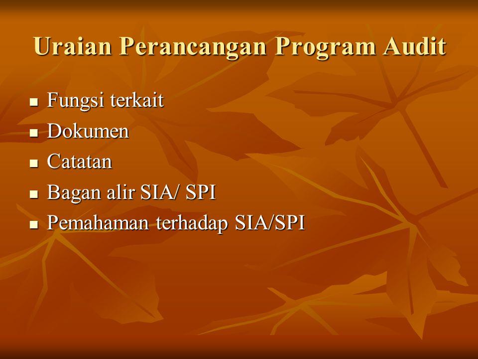 Uraian Perancangan Program Audit Fungsi terkait Fungsi terkait Dokumen Dokumen Catatan Catatan Bagan alir SIA/ SPI Bagan alir SIA/ SPI Pemahaman terha