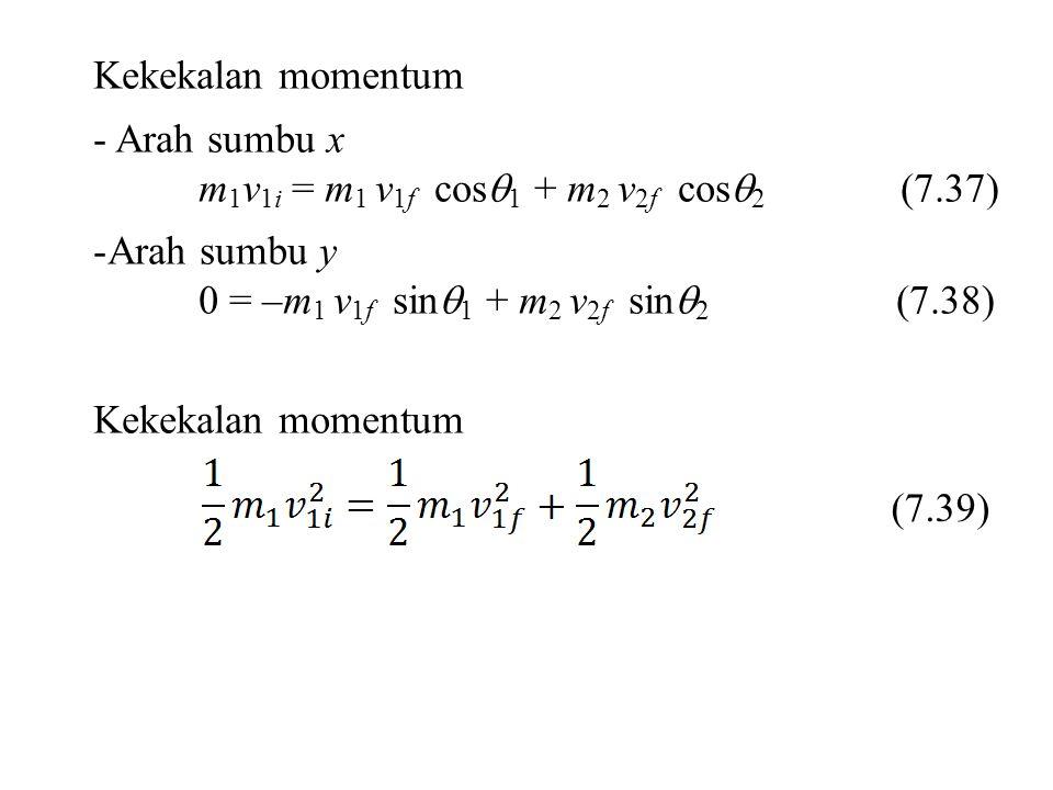 Kekekalan momentum - Arah sumbu x m 1 v 1i = m 1 v 1f cos  1 + m 2 v 2f cos  2 (7.37) -Arah sumbu y 0 = –m 1 v 1f sin  1 + m 2 v 2f sin  2 (7.38) Kekekalan momentum (7.39)