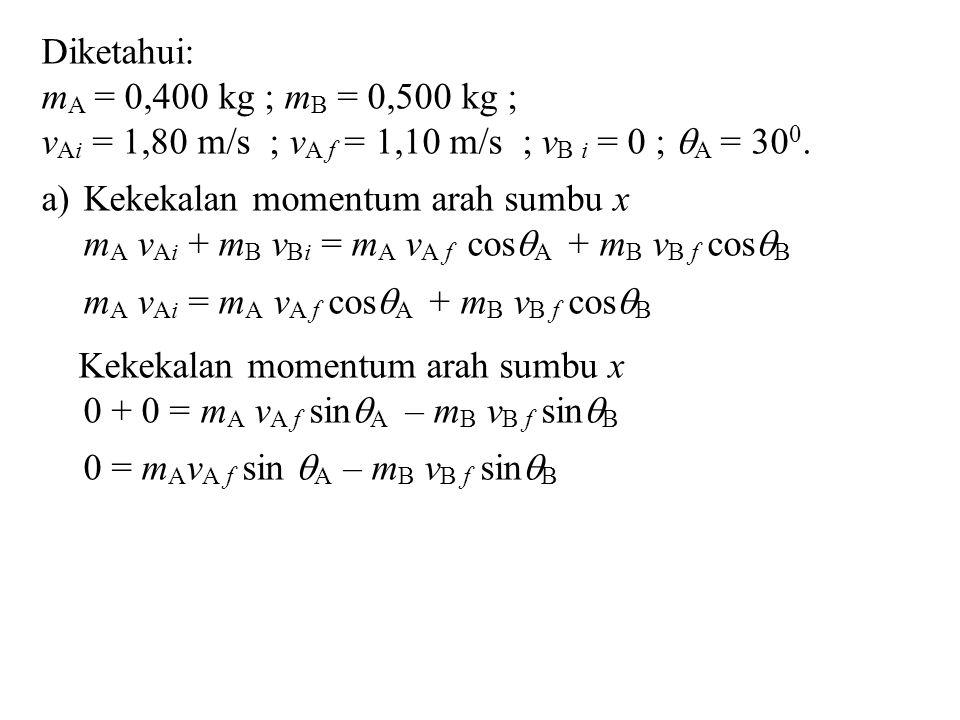 Diketahui: m A = 0,400 kg ; m B = 0,500 kg ; v Ai = 1,80 m/s ; v A f = 1,10 m/s ; v B i = 0 ;  A = 30 0. a)Kekekalan momentum arah sumbu x m A v Ai +